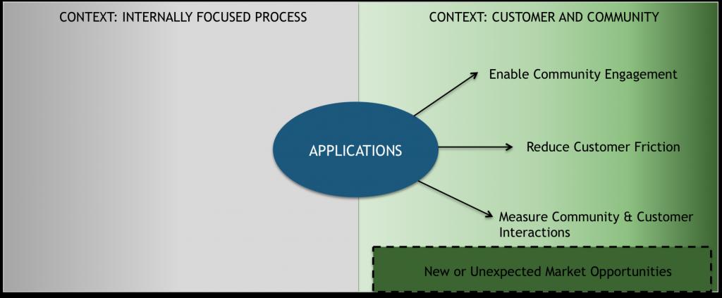 google cloud platform services pdf